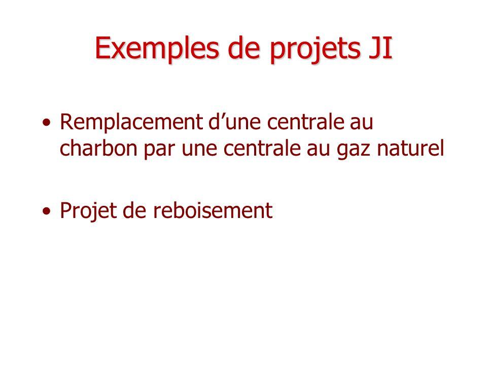 Exemples de projets JI Remplacement d'une centrale au charbon par une centrale au gaz naturel.