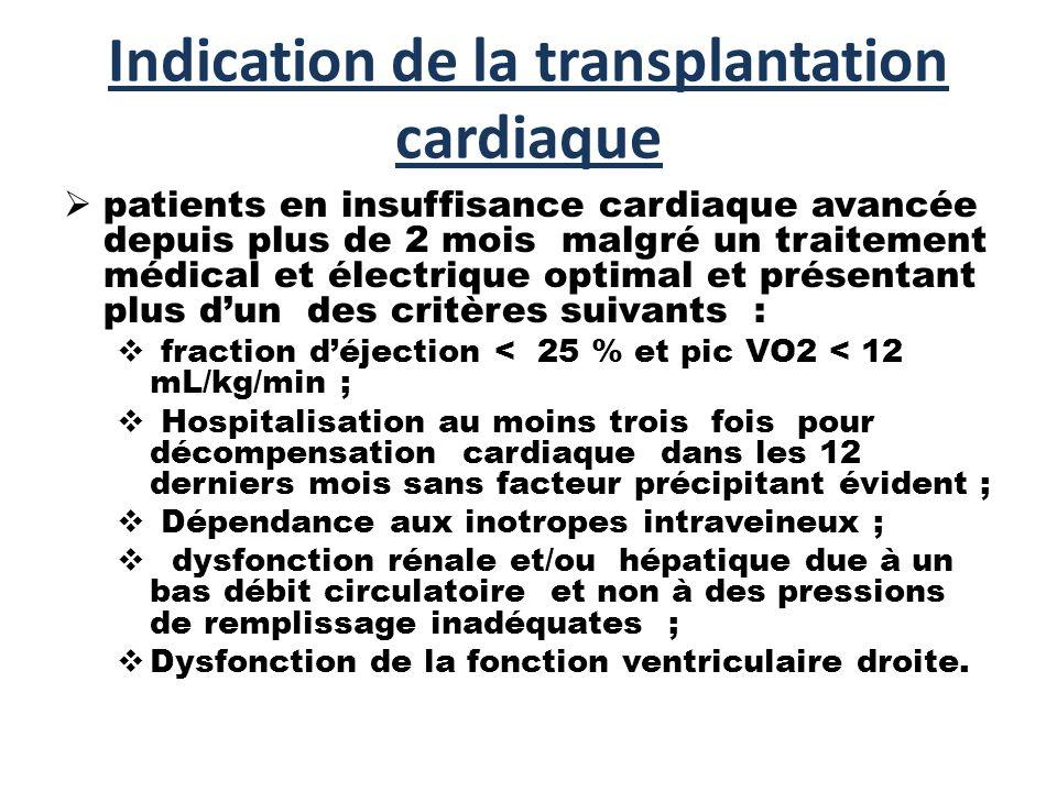 Indication de la transplantation cardiaque