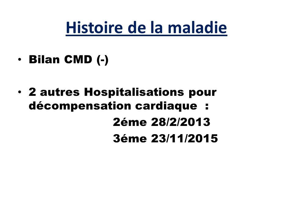 Histoire de la maladie Bilan CMD (-)