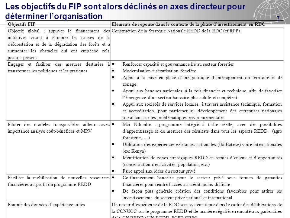 Les objectifs du FIP sont alors déclinés en axes directeur pour déterminer l'organisation