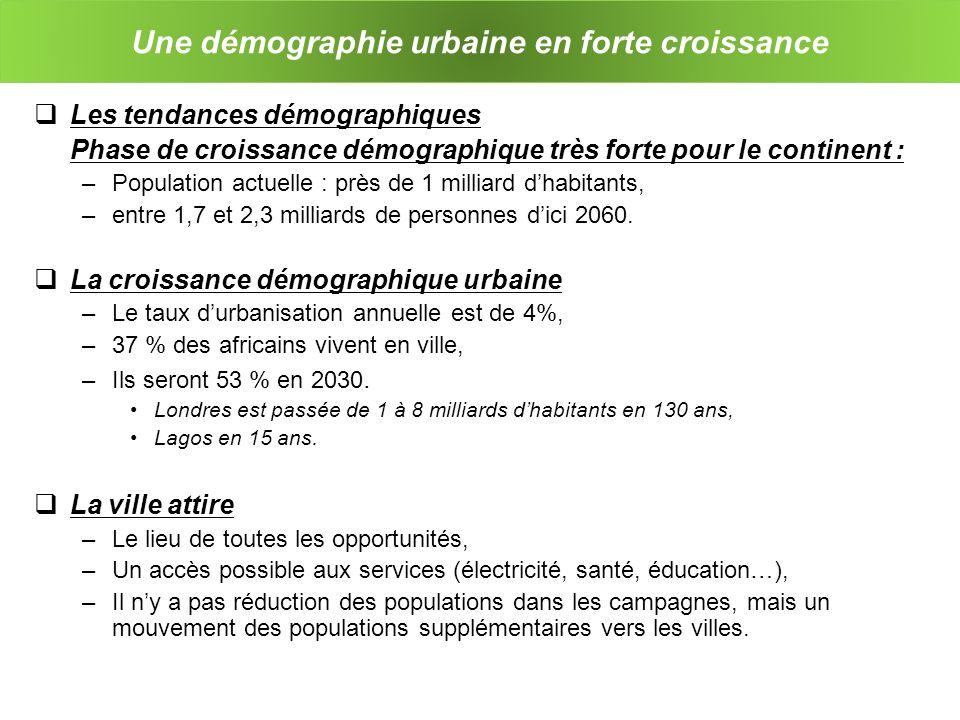 Une démographie urbaine en forte croissance