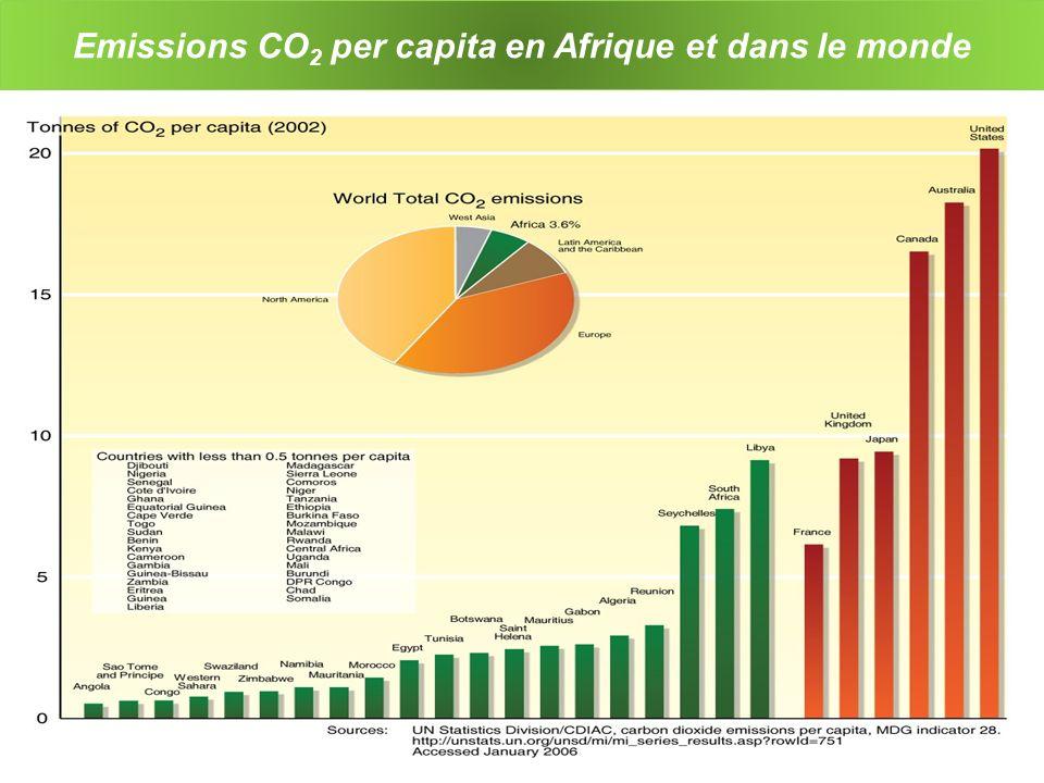 Emissions CO2 per capita en Afrique et dans le monde