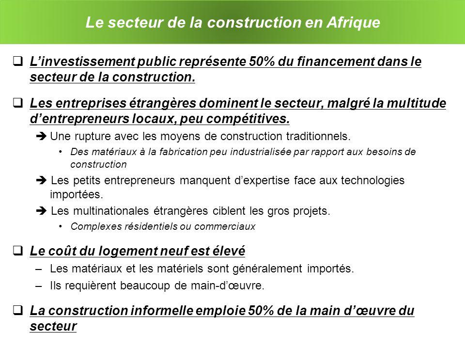 Le secteur de la construction en Afrique