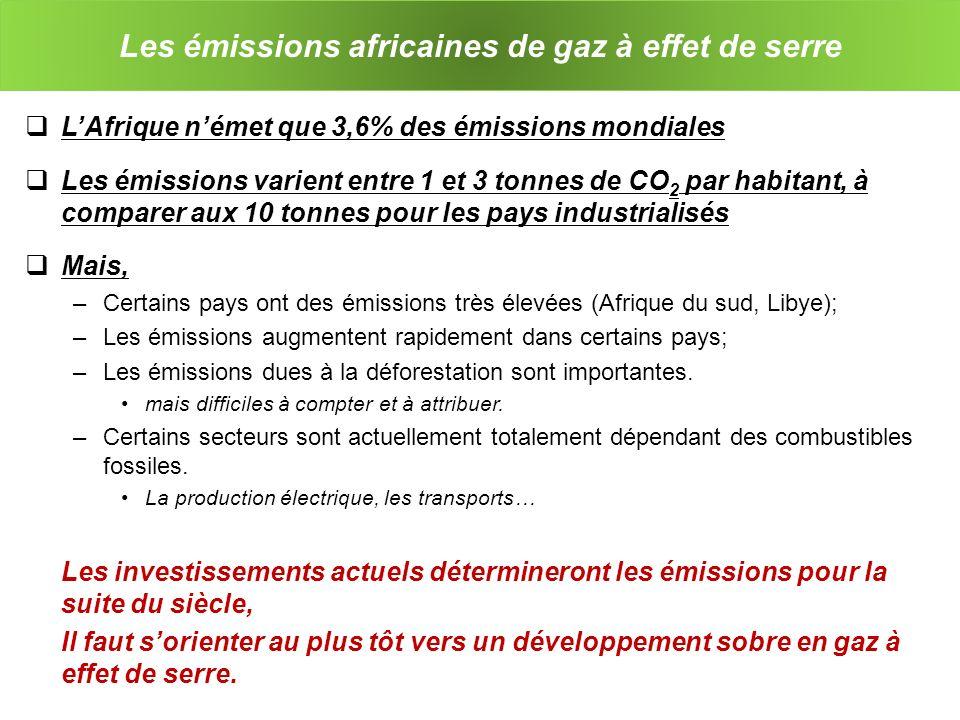 Les émissions africaines de gaz à effet de serre