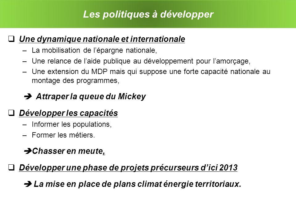 Les politiques à développer