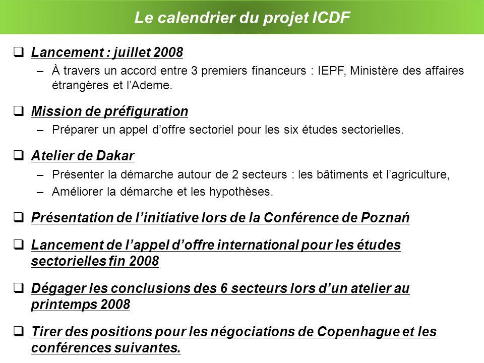 Le calendrier du projet ICDF