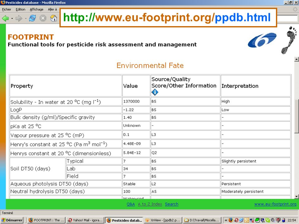 The FOOTPRINT PPDB http://www.eu-footprint.org/ppdb.html