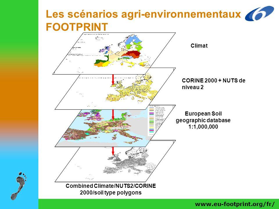 Les scénarios agri-environnementaux FOOTPRINT