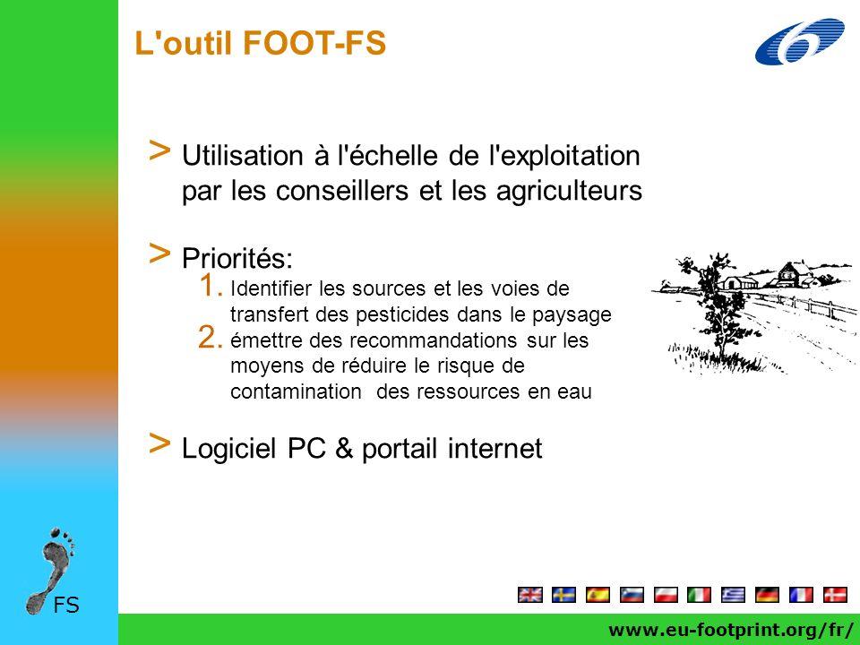 L outil FOOT-FSUtilisation à l échelle de l exploitation par les conseillers et les agriculteurs. Priorités: