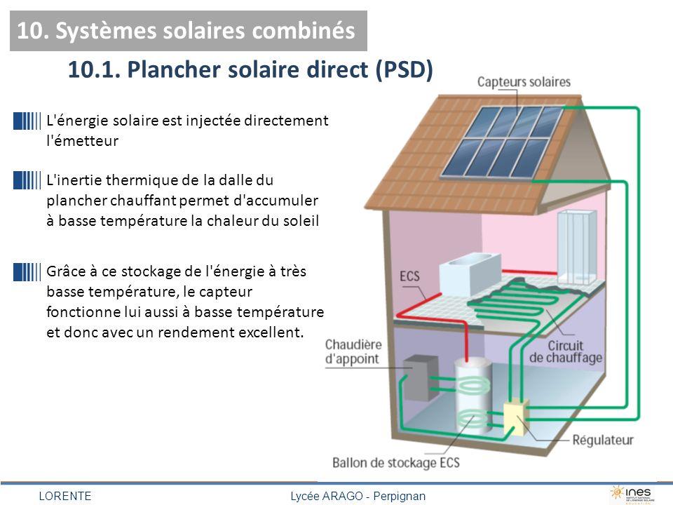 bts tc le solaire thermique ppt t l charger. Black Bedroom Furniture Sets. Home Design Ideas