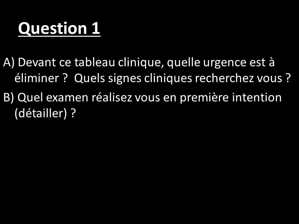 Question 1 A) Devant ce tableau clinique, quelle urgence est à éliminer Quels signes cliniques recherchez vous