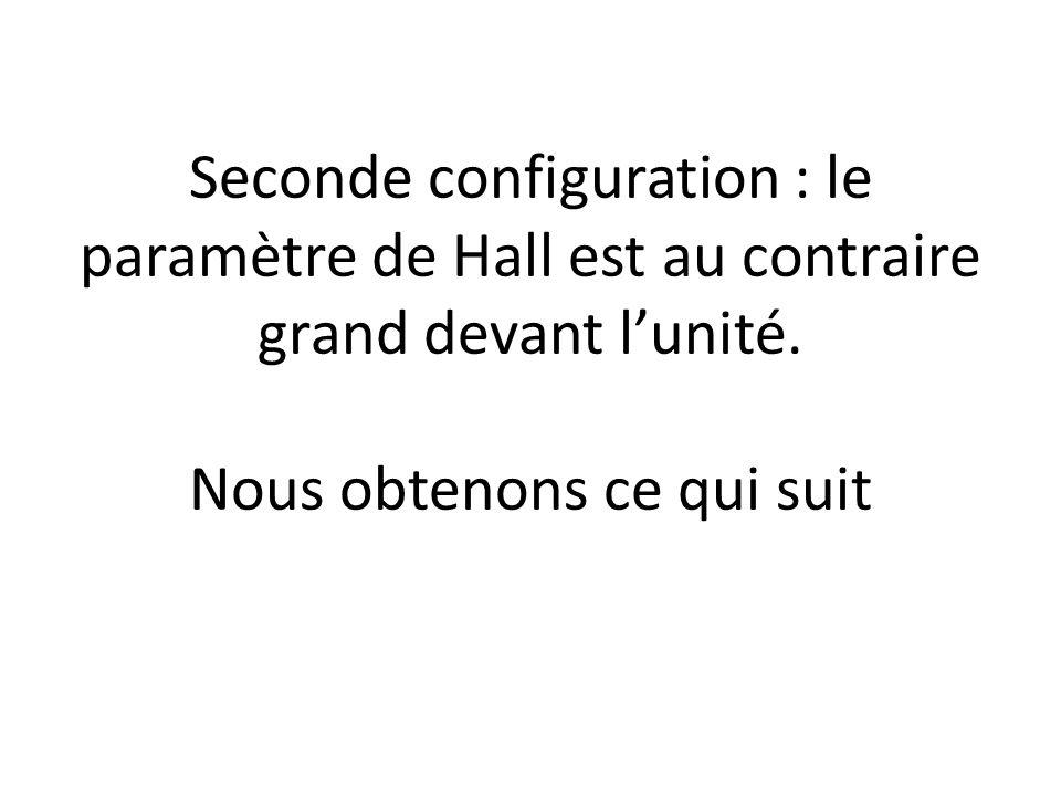 Seconde configuration : le paramètre de Hall est au contraire grand devant l'unité.