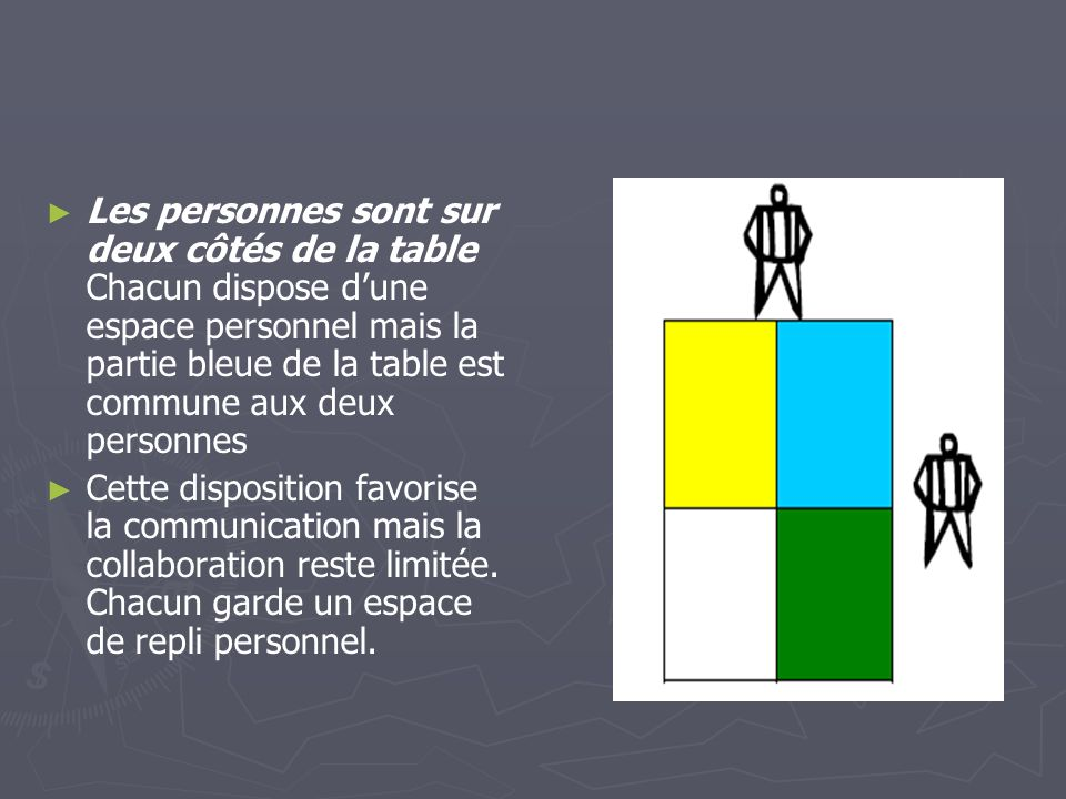 La communication non verbale ppt t l charger - Disposition des verres sur une table ...