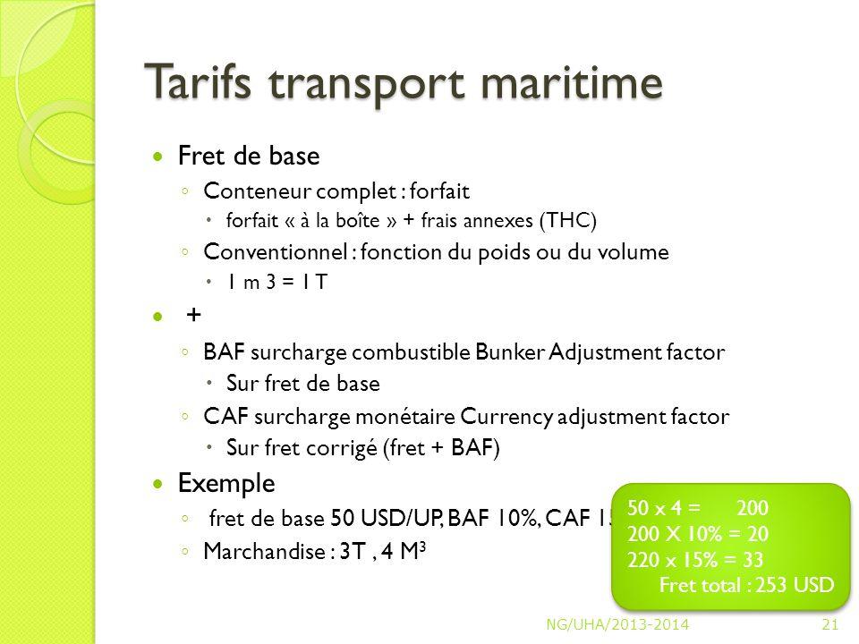 Iup3 sg option affaires internationales ppt video online for Tarif conteneur maritime