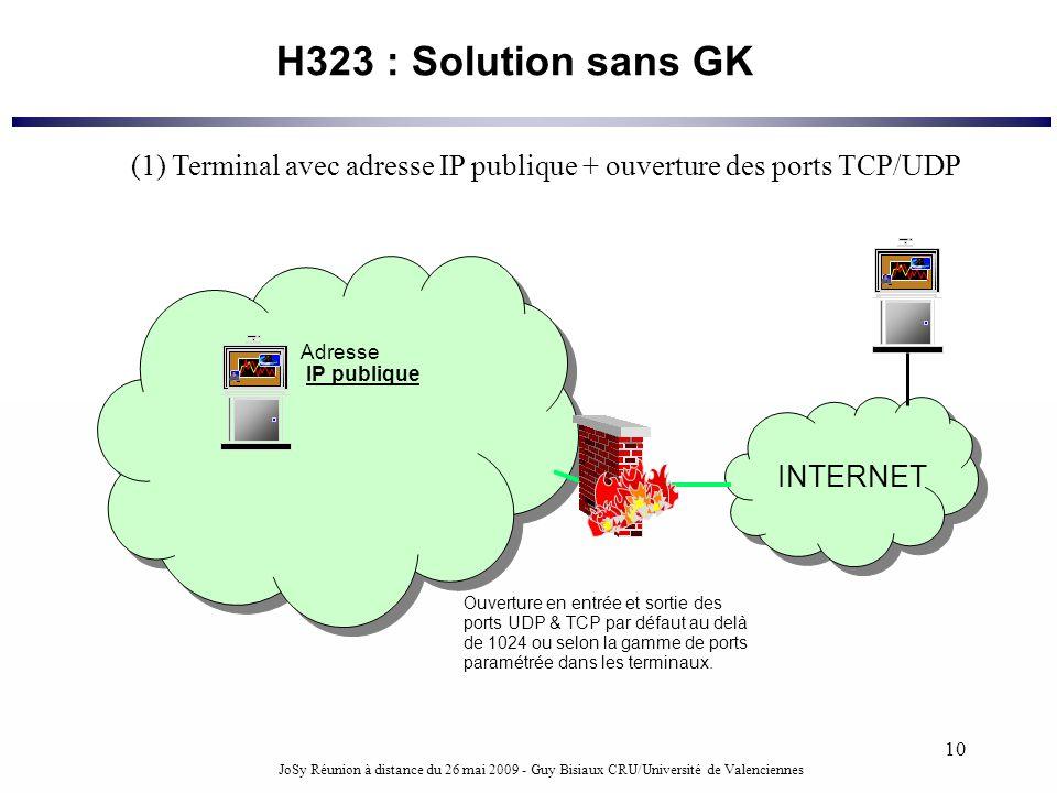 H323 : Solution sans GK (1) Terminal avec adresse IP publique + ouverture des ports TCP/UDP. Adresse.