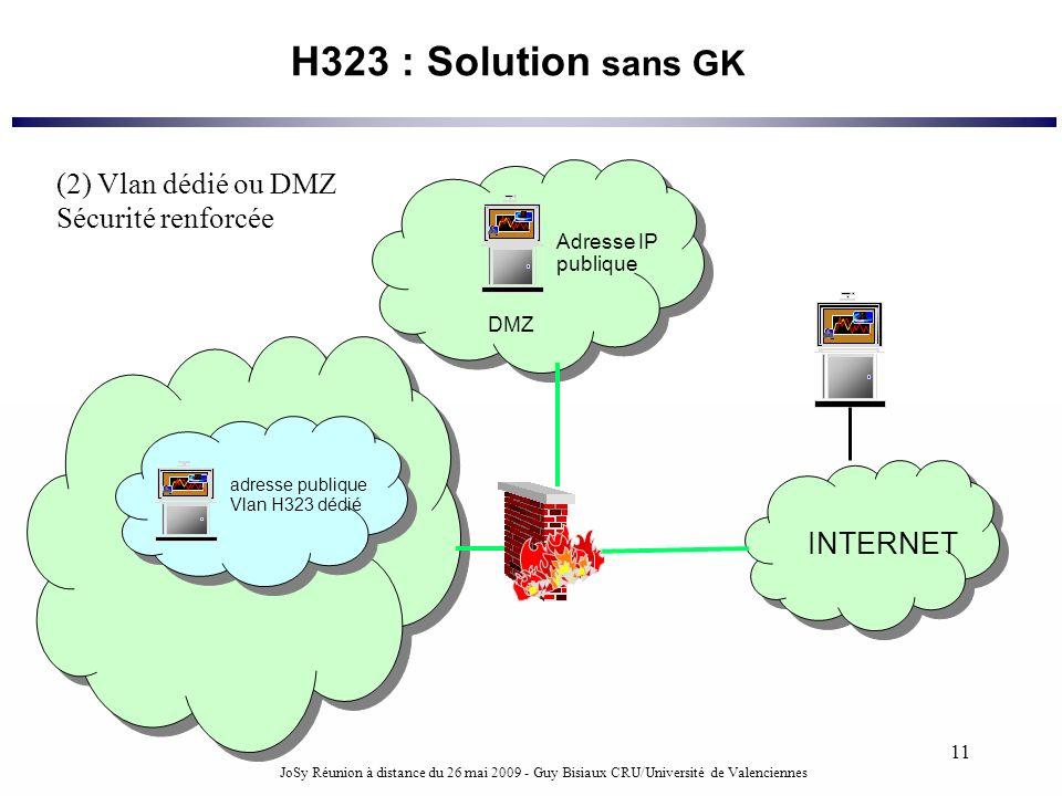 H323 : Solution sans GK (2) Vlan dédié ou DMZ Sécurité renforcée