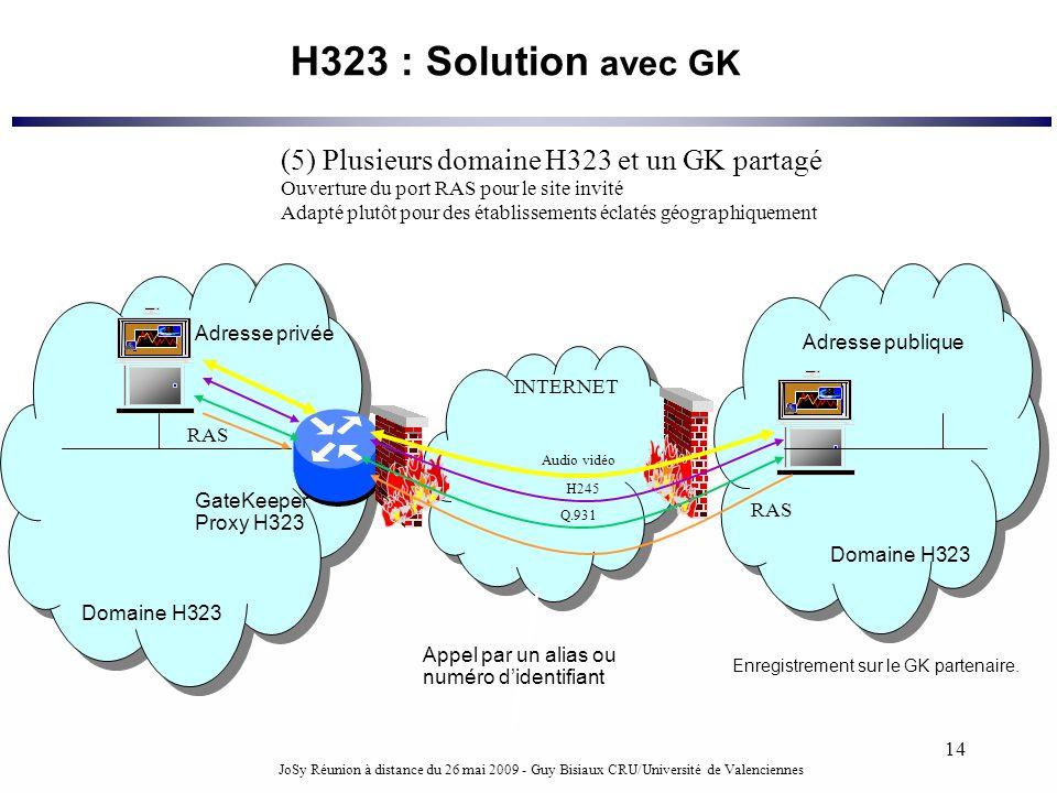 H323 : Solution avec GK (5) Plusieurs domaine H323 et un GK partagé