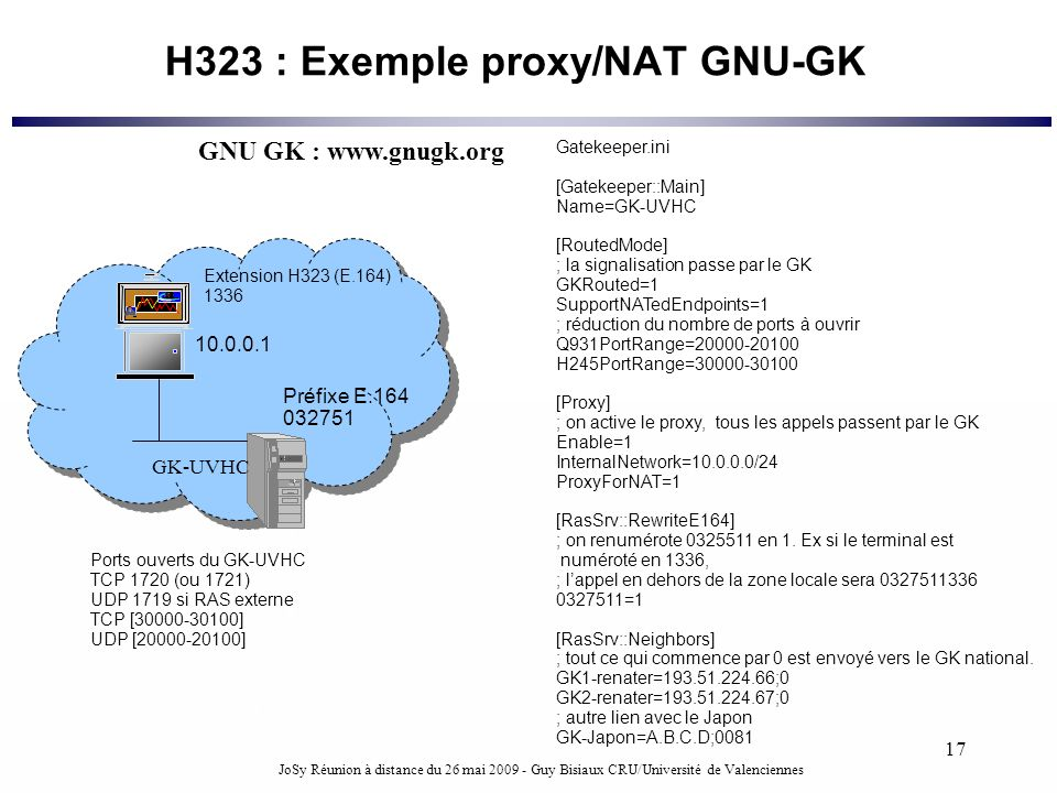 H323 : Exemple proxy/NAT GNU-GK