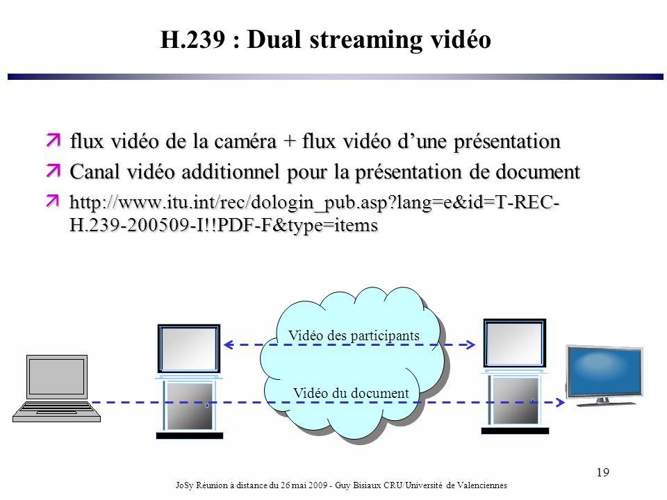H.239 : Dual streaming vidéo