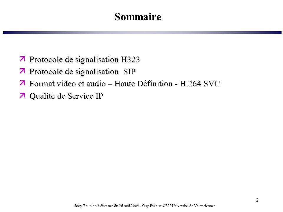 Sommaire Protocole de signalisation H323