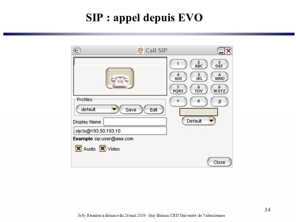 SIP : appel depuis EVO JoSy Réunion à distance du 26 mai 2009 - Guy Bisiaux CRU/Université de Valenciennes.
