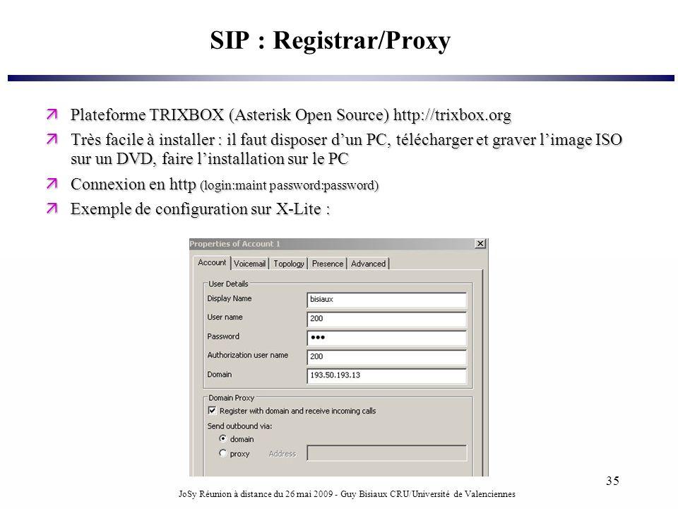 SIP : Registrar/Proxy Plateforme TRIXBOX (Asterisk Open Source) http://trixbox.org.