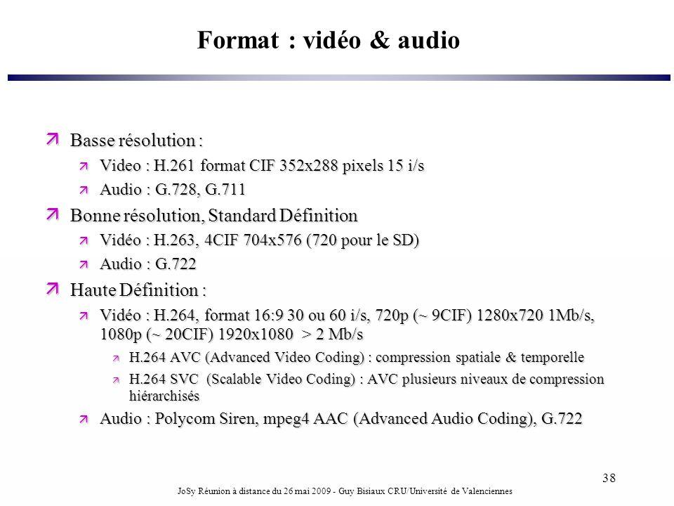 Format : vidéo & audio Basse résolution :