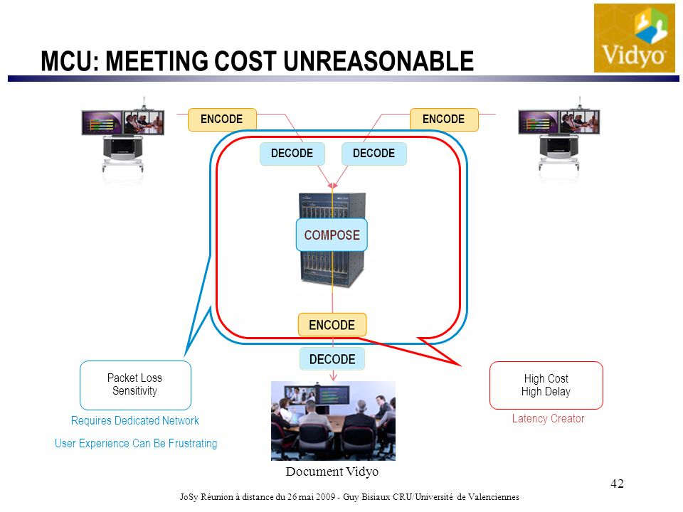 MCU: MEETING COST UNREASONABLE