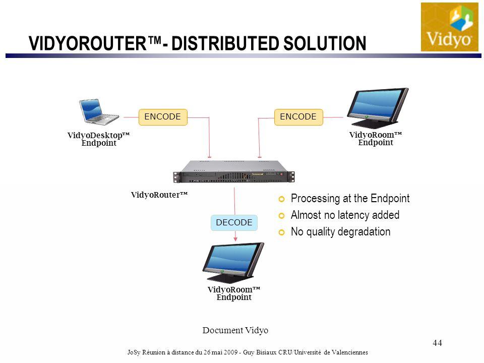 VidyoDesktop™ Endpoint