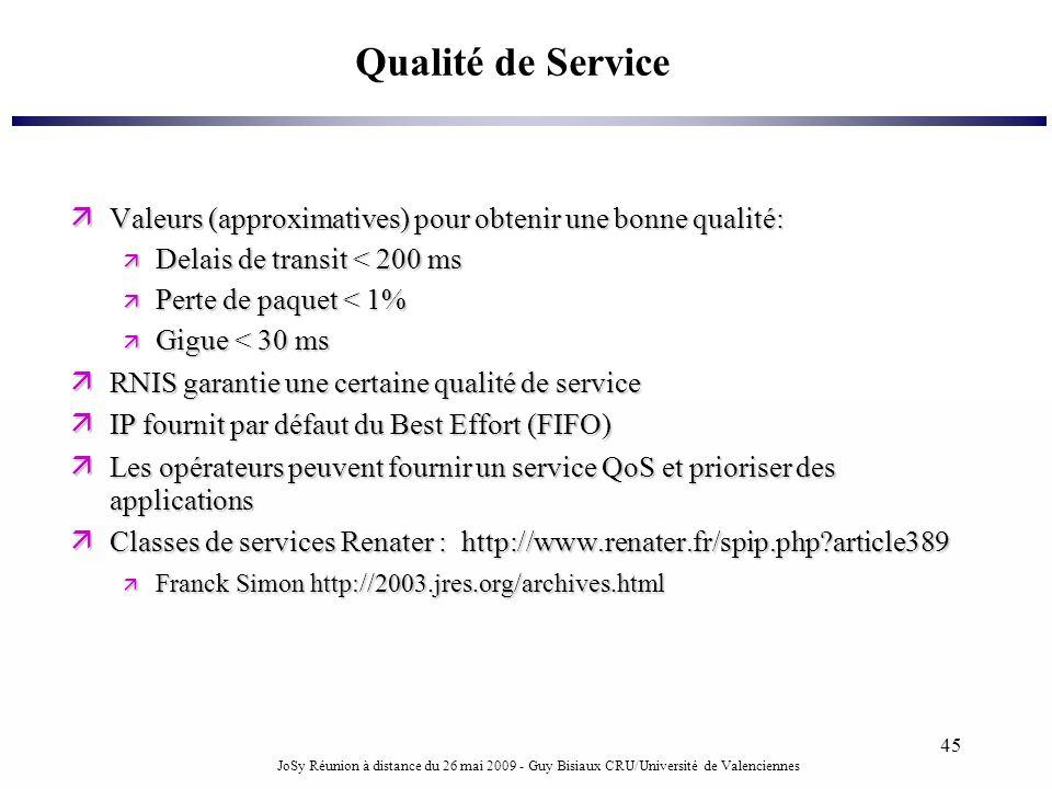 Qualité de Service Valeurs (approximatives) pour obtenir une bonne qualité: Delais de transit < 200 ms.