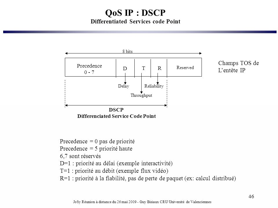 QoS IP : DSCP Differentiated Services code Point