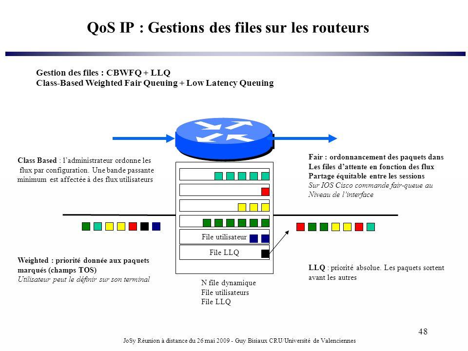 QoS IP : Gestions des files sur les routeurs