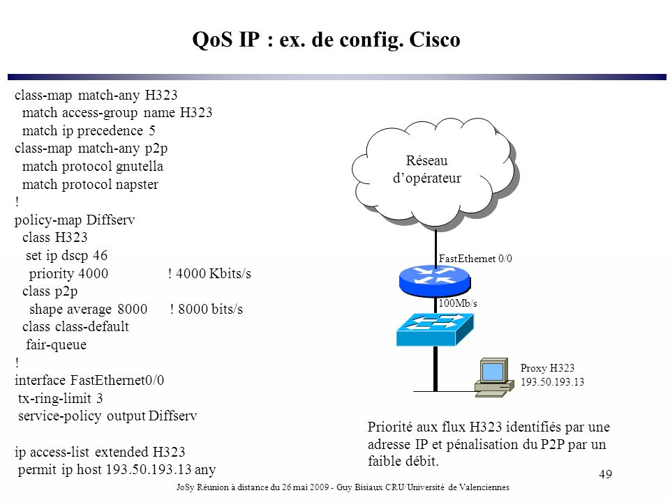 QoS IP : ex. de config. Cisco