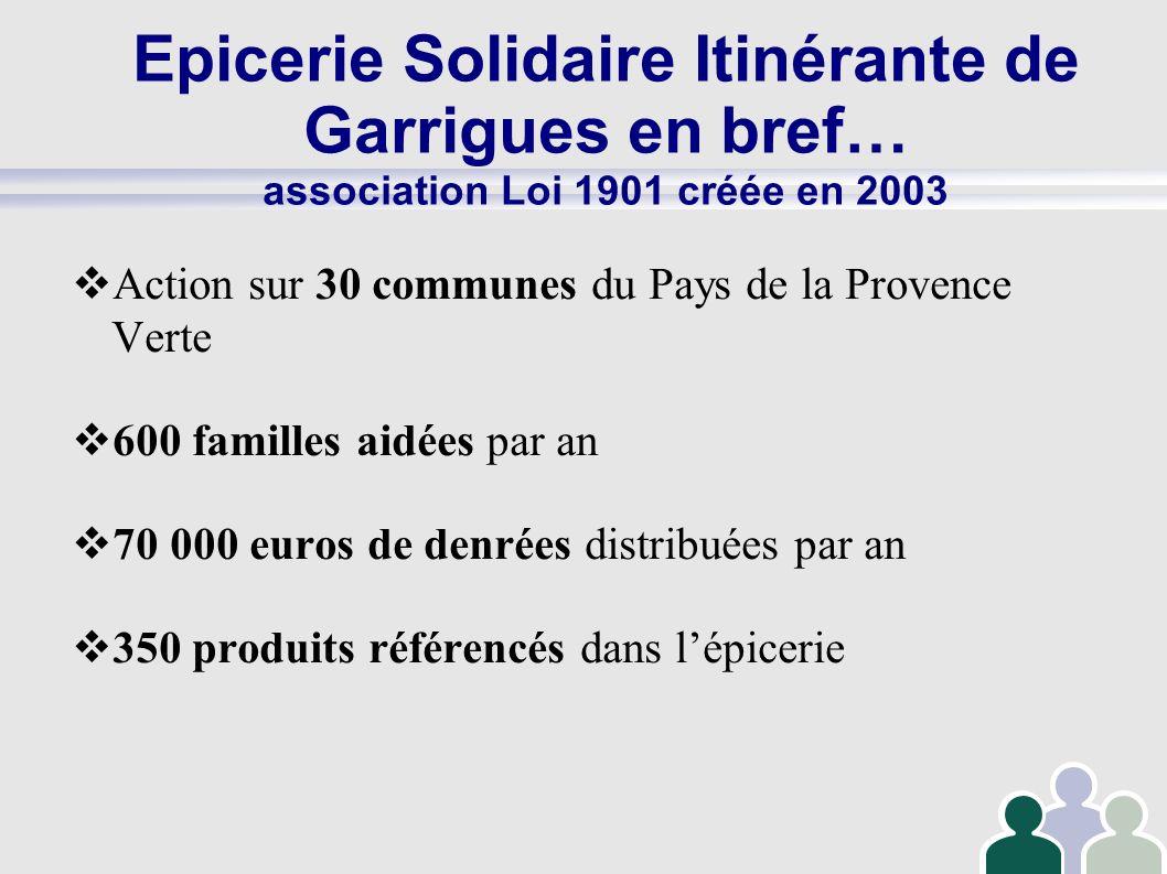 Epicerie Solidaire Itinérante de Garrigues en bref… association Loi 1901 créée en 2003