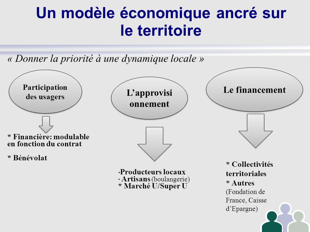 Un modèle économique ancré sur le territoire