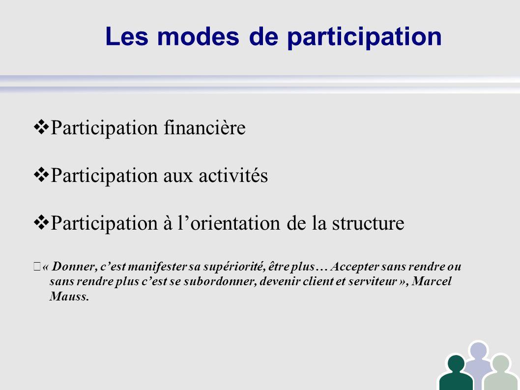 Les modes de participation