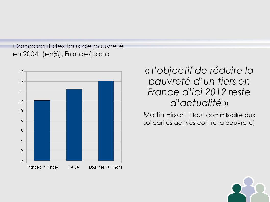 « l'objectif de réduire la pauvreté d'un tiers en France d'ici 2012 reste d'actualité »