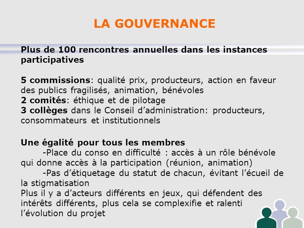 LA GOUVERNANCE Solid'Arles, un projet porté collectivement