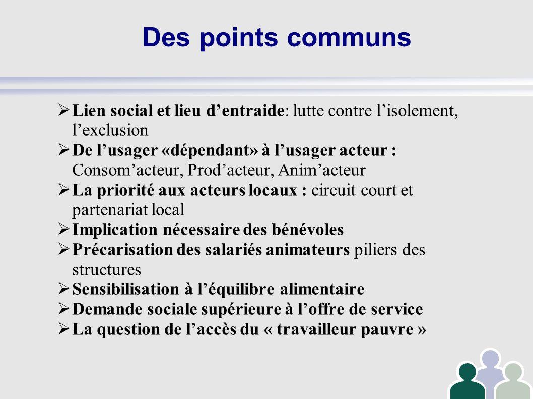 Des points communs Lien social et lieu d'entraide: lutte contre l'isolement, l'exclusion.