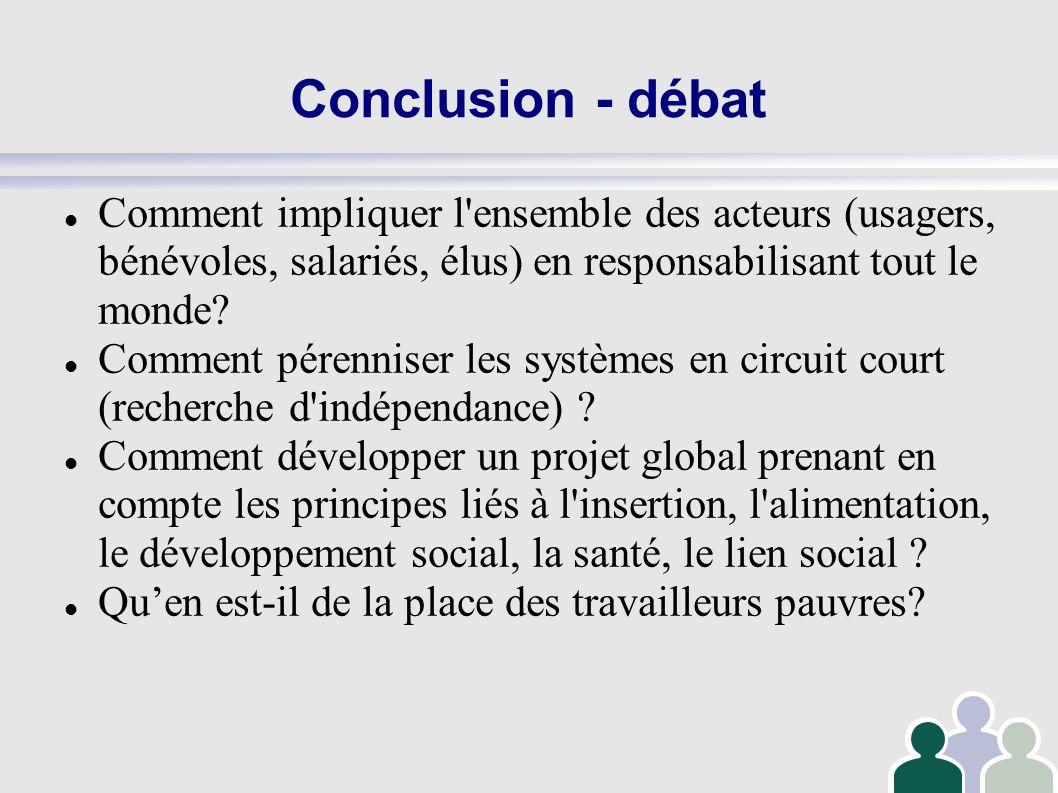 Conclusion - débat Comment impliquer l ensemble des acteurs (usagers, bénévoles, salariés, élus) en responsabilisant tout le monde