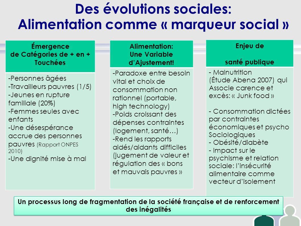 Des évolutions sociales: Alimentation comme « marqueur social »