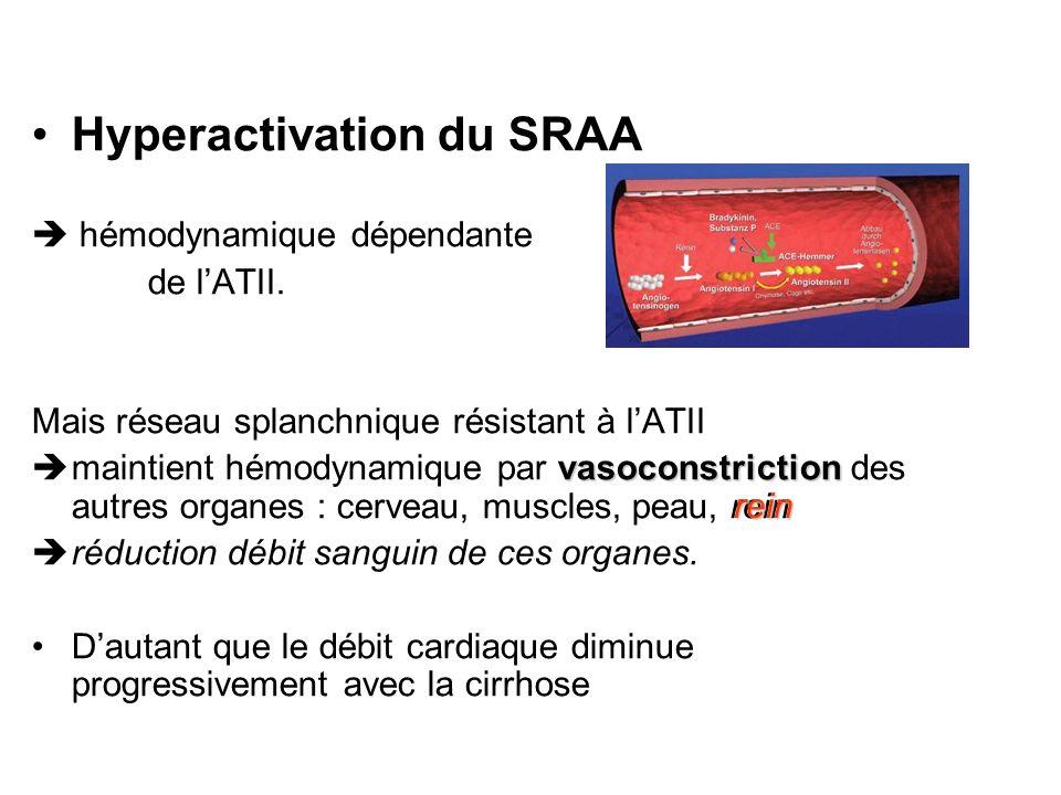 Hyperactivation du SRAA