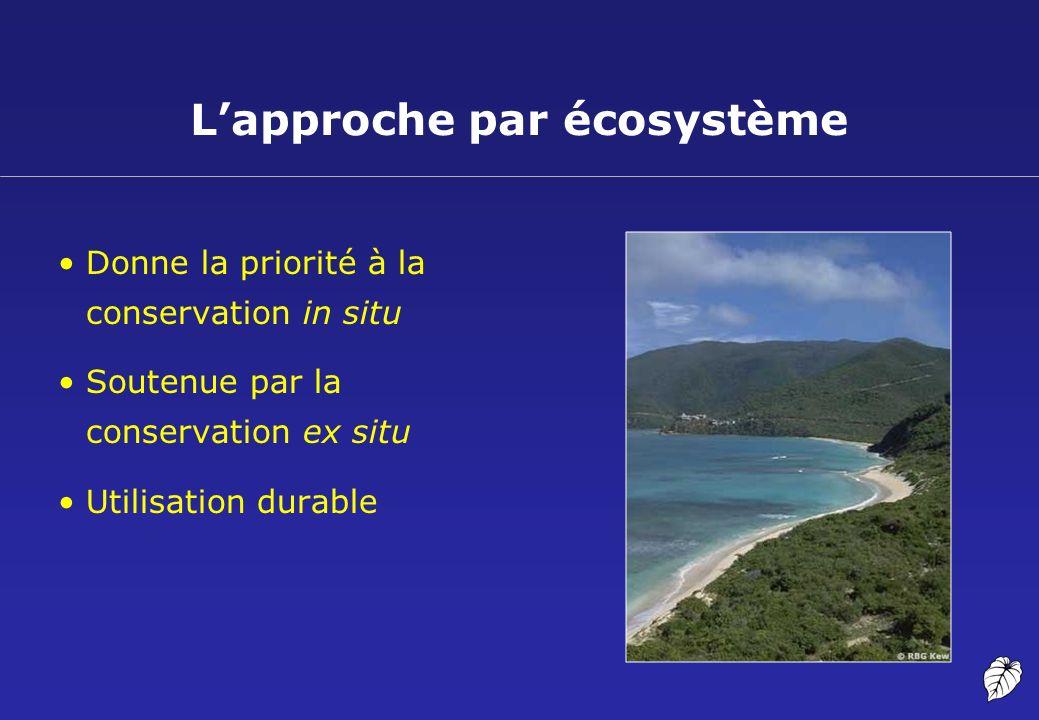 L'approche par écosystème