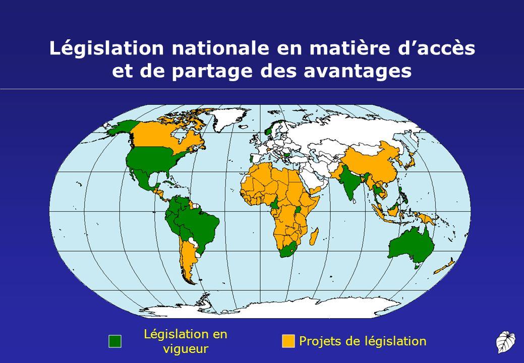 Législation nationale en matière d'accès et de partage des avantages