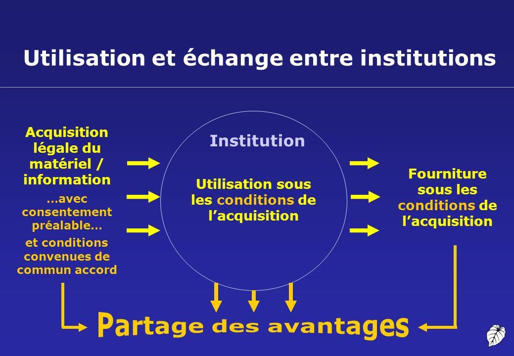 Utilisation et échange entre institutions Partage des avantages