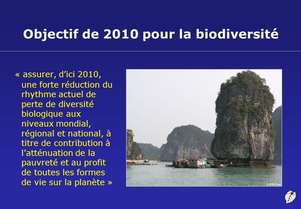 Objectif de 2010 pour la biodiversité
