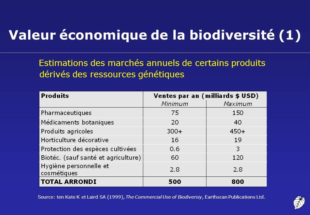 Valeur économique de la biodiversité (1)