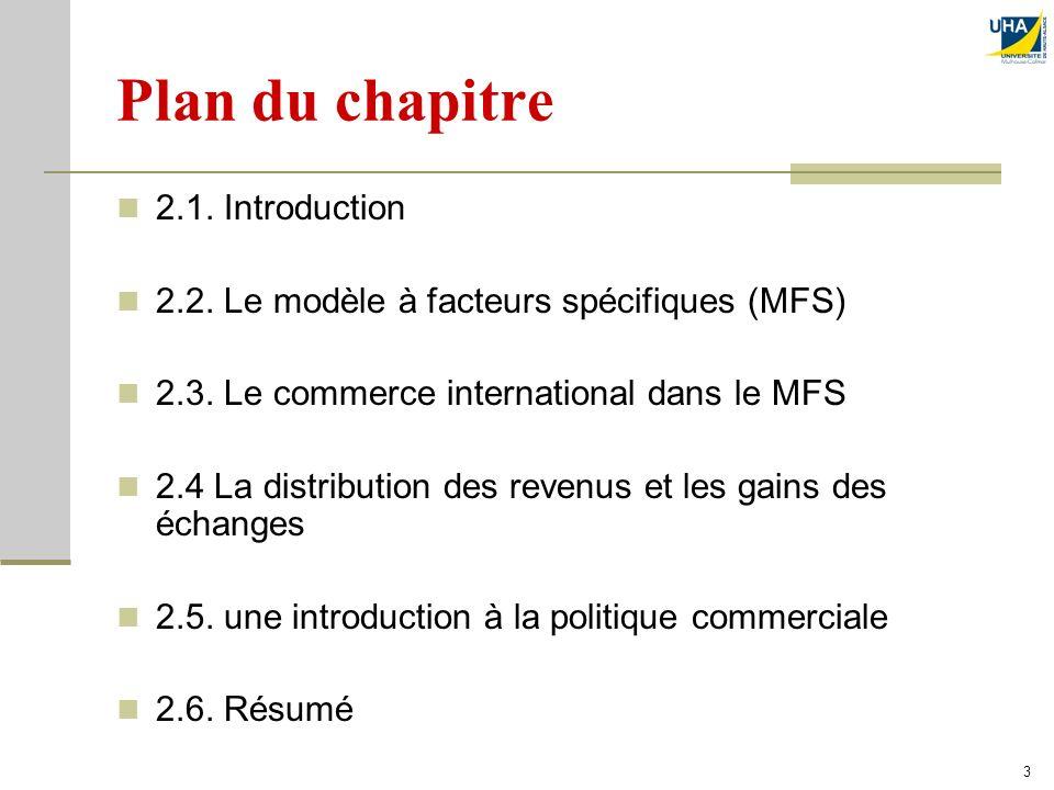 Plan du chapitre 2.1. Introduction