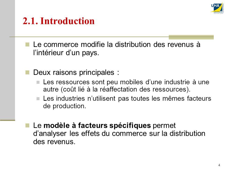2.1. Introduction Le commerce modifie la distribution des revenus à l'intérieur d'un pays. Deux raisons principales :