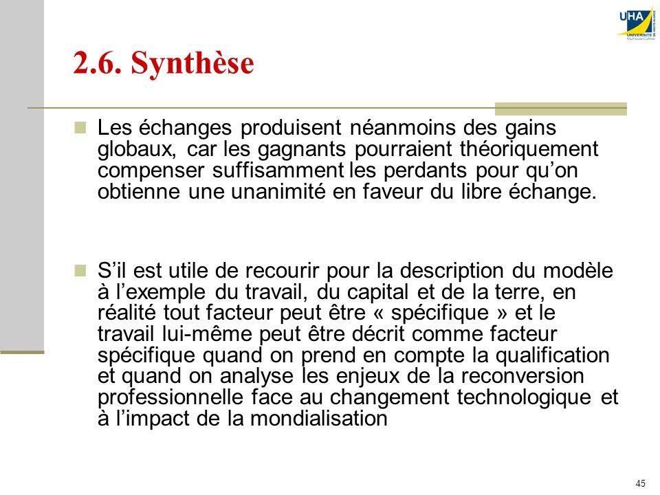 2.6. Synthèse